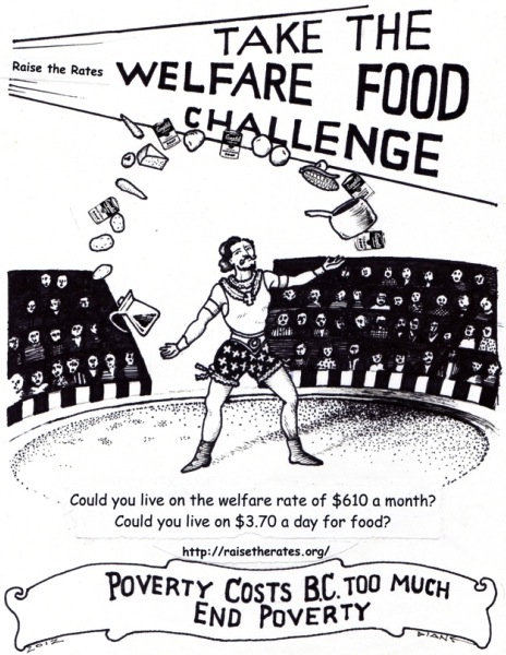 Food Challenge Poster