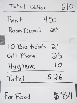Total Welfare 610; Rent 450; Room Deposit 20; 10 Bus Tickets 21; Cell Phone 25; Hygiene 10; Total 526: For Foo $84