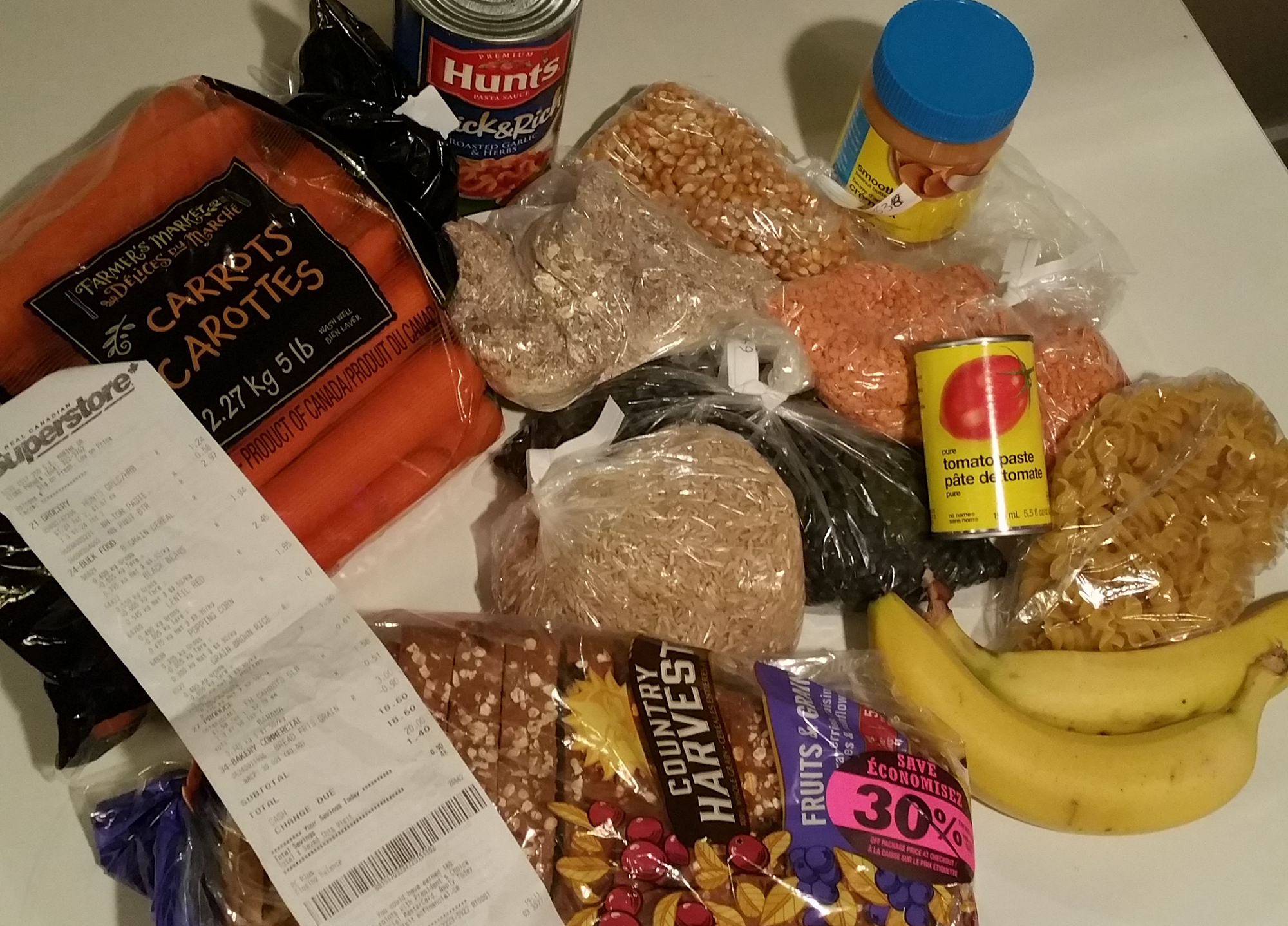 Groceries bought by Sarah Khan for the 2015 Welfare Food Challenge