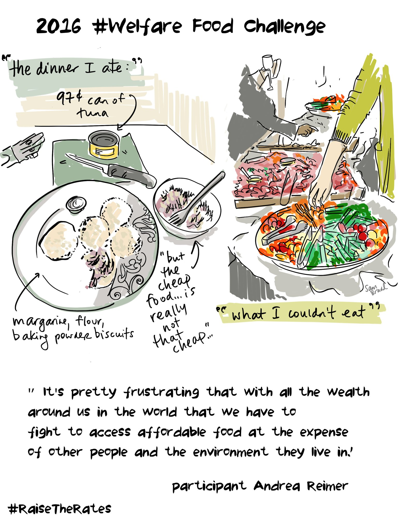 Sam Bradd illustrates Andrea Reimer's Day 3 of the 2016 Welfare Food Challenge
