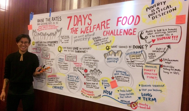 Photo of graphic facilitation at the Welfare Food Challenge Town Hall on Oct 23, 2016